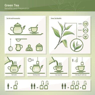 Green tea preparation procedure