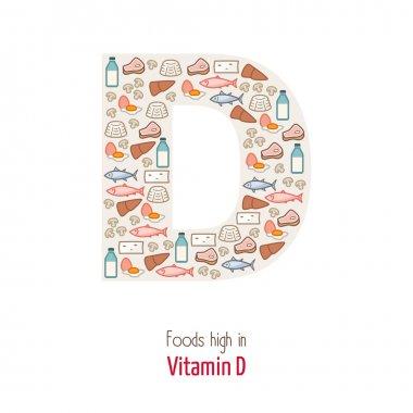 Vitamin D letter shape