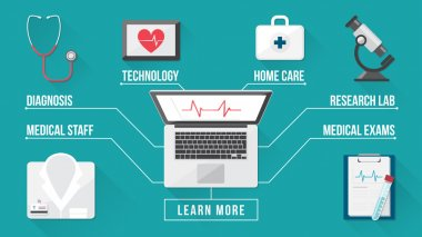 Medicine and healthcare desktop