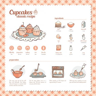 Cupcakes and muffins classic recipe