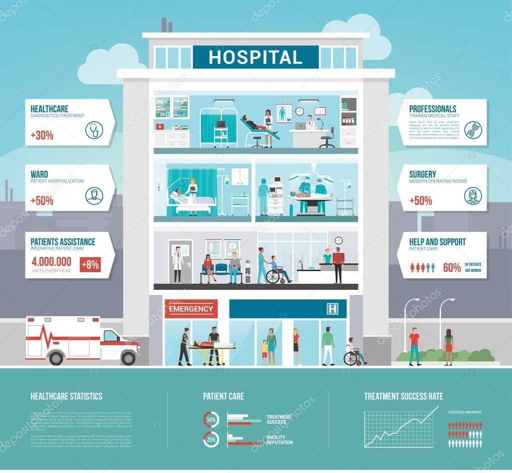 Картинка больницы