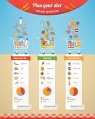 Fényképek Diet chart comparison