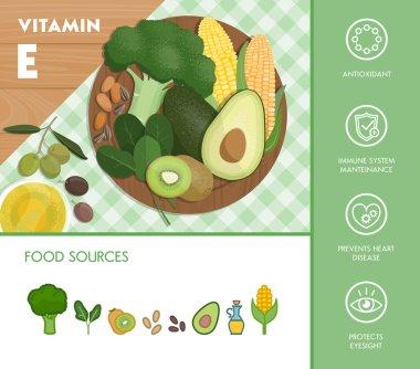 Vitamin E nutrition infographic