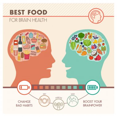 best food for brain infographic