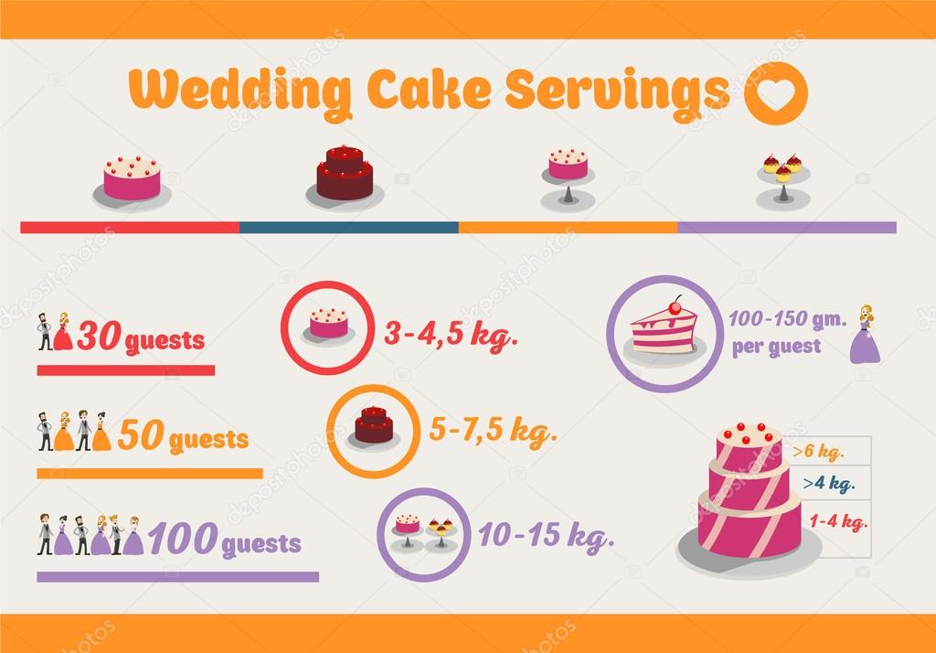 Wedding Infographic With GuestsStatistics Design TemplateVector Circle Business Concepts Flat Icons