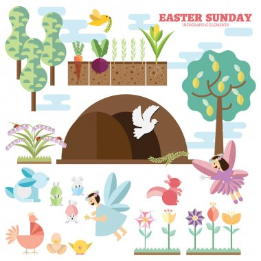 Easter Sunday infographic