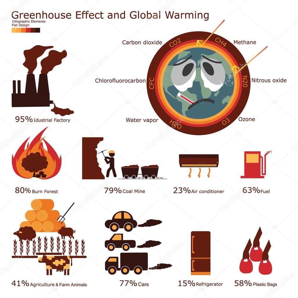 Greenhouse Effect and Global warming infographic elements. Illus