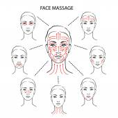 Set of face massage instructions