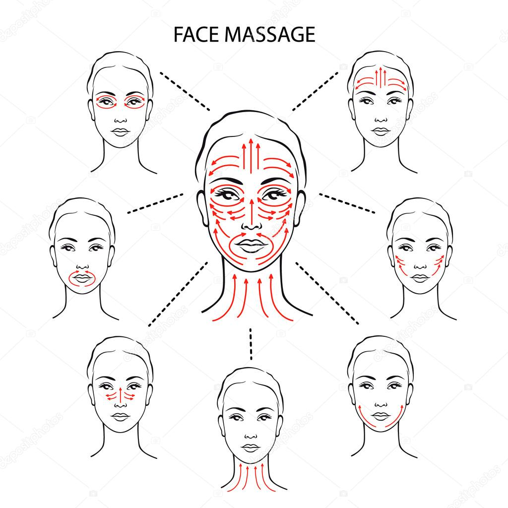 Gua sha facial benefits and techniques eastern facelift.