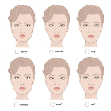 Various types of  woman faces.