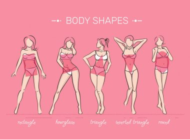 Woman body shapes.