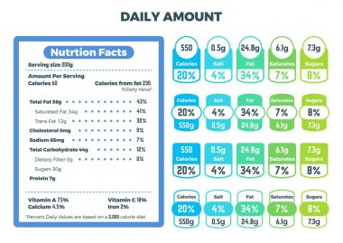 Nutrition information. Ingredient labels, food daily amount info stickers. Calories fats energy facts, dietary indicators pack vector set. Illustration info daily value, package nutritional packaging icon
