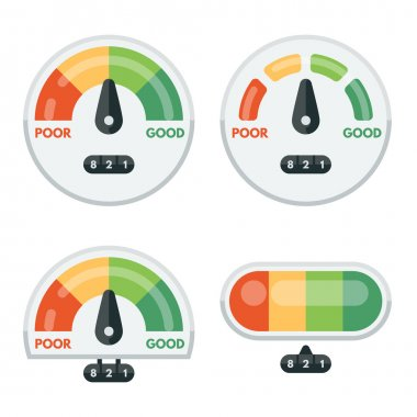 Set of credit score indicators and gauges