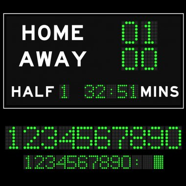 Scoreboard with greenLED digital font