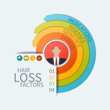 Hair loss factors infographics