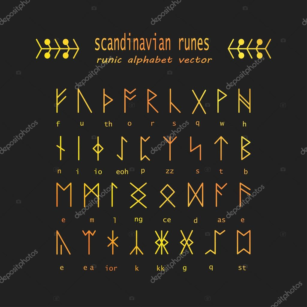 Rune Alphabet Occult Ancient Symbols Stock Vector Trihubova