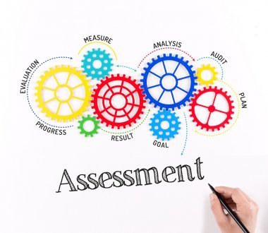Gears and Mechanisms with text Assessment