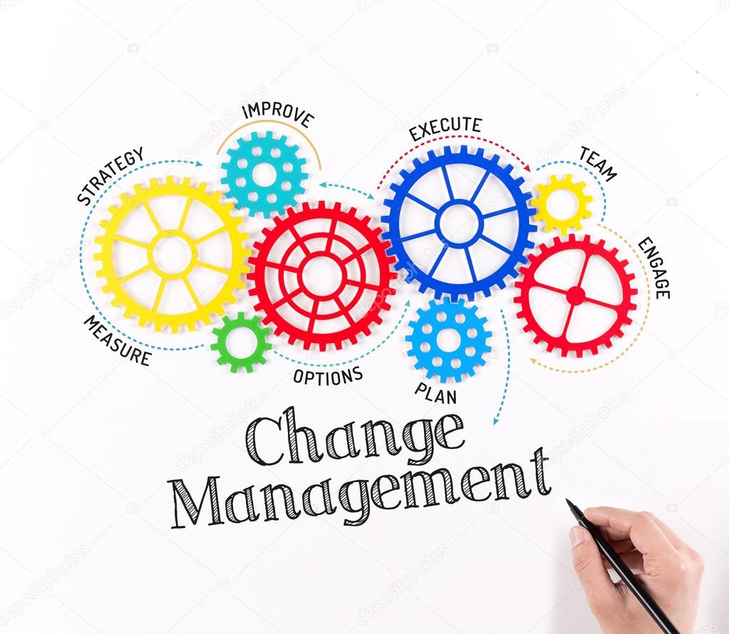control mechanisms in management Of management, respectively, control-evaluation function – remain highly  ambiguous  (taking into account its mechanisms, role and objectives),  classified on.