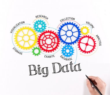 Gears and Mechanisms with text Big Data