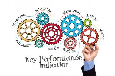 Gears and mechanisms with Key Performance Indicator