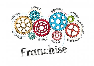 Gears and Mechanisms with text Franchise