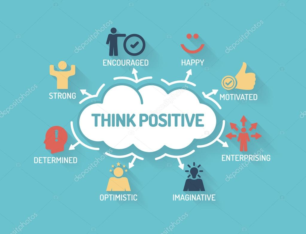 think positive power - HD2777×2127