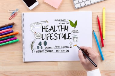 HEALTHY LIFESTYLE text