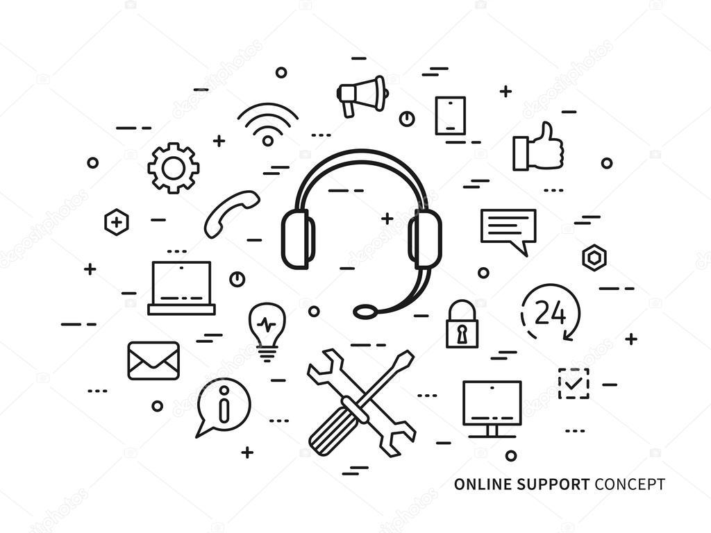 Online support, 24 hour helpline