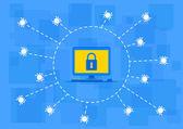 Antivirová ochrana počítače