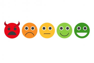 Feedback in form of emotions, smileys, emoji.