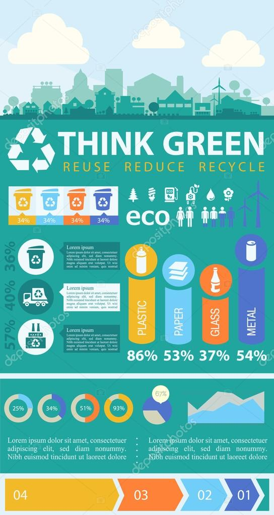segregation of recyclable waste and waste