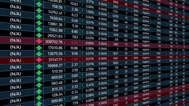 Növekvő és a tőzsdei indexek, pénzügyi válság, gazdasági előrejelzés
