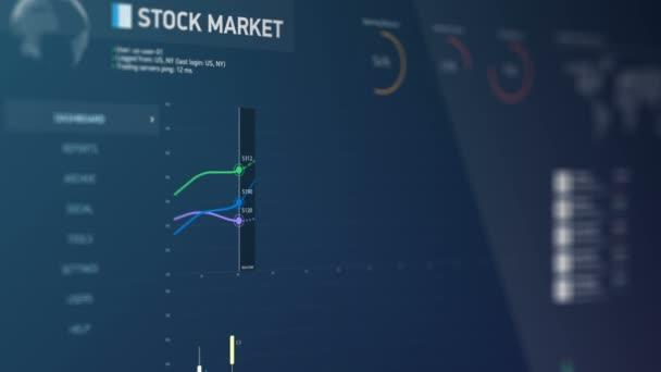 Akcií a podíl na trhu zpráv, živé statistiky, získává a ztráty společnosti