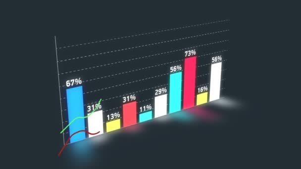 Colorful percentage bar graphs rising and falling on screen, report, statistics