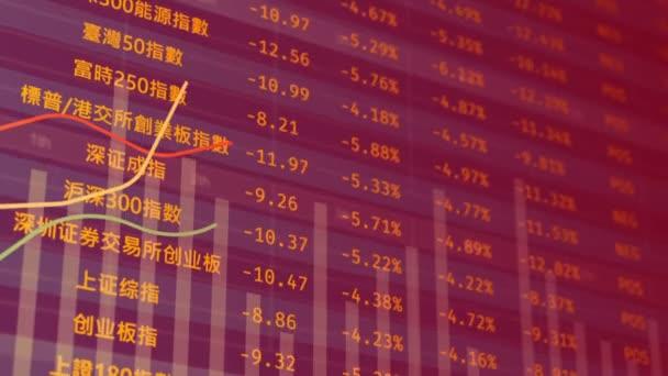 Růst Číny burzy, záporná čísla změna pozitivní, oživení trhu
