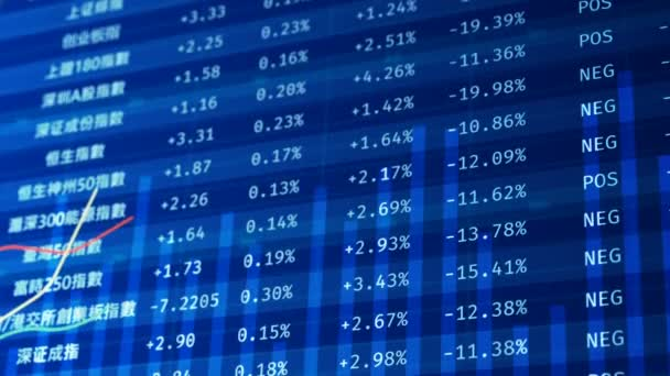 Chinese stock market indexes and curves, real time financial stats, forecast