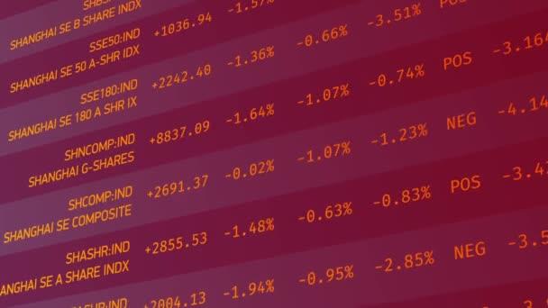 Čínského akciového trhu indexy stabilizovaná po zhroucení, ekonomika růst, pokrok
