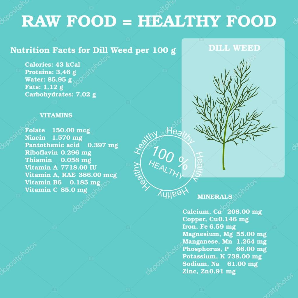 Nutrition facts for dill weed — Stock
