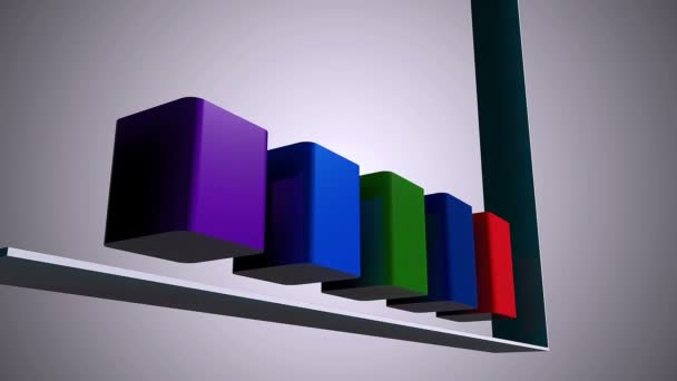 Animated bar chart showing successful results