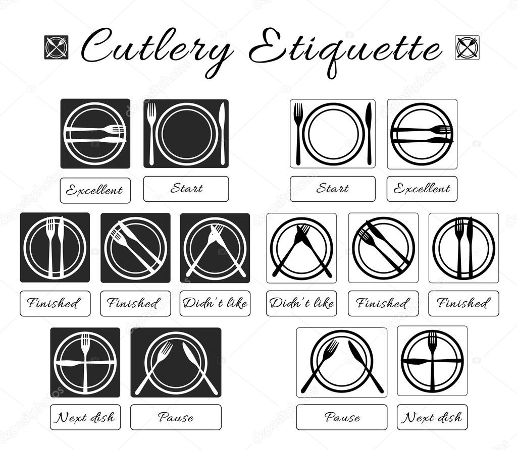 Cutlery etiquette table etiquette set of eating utensils for Table etiquette