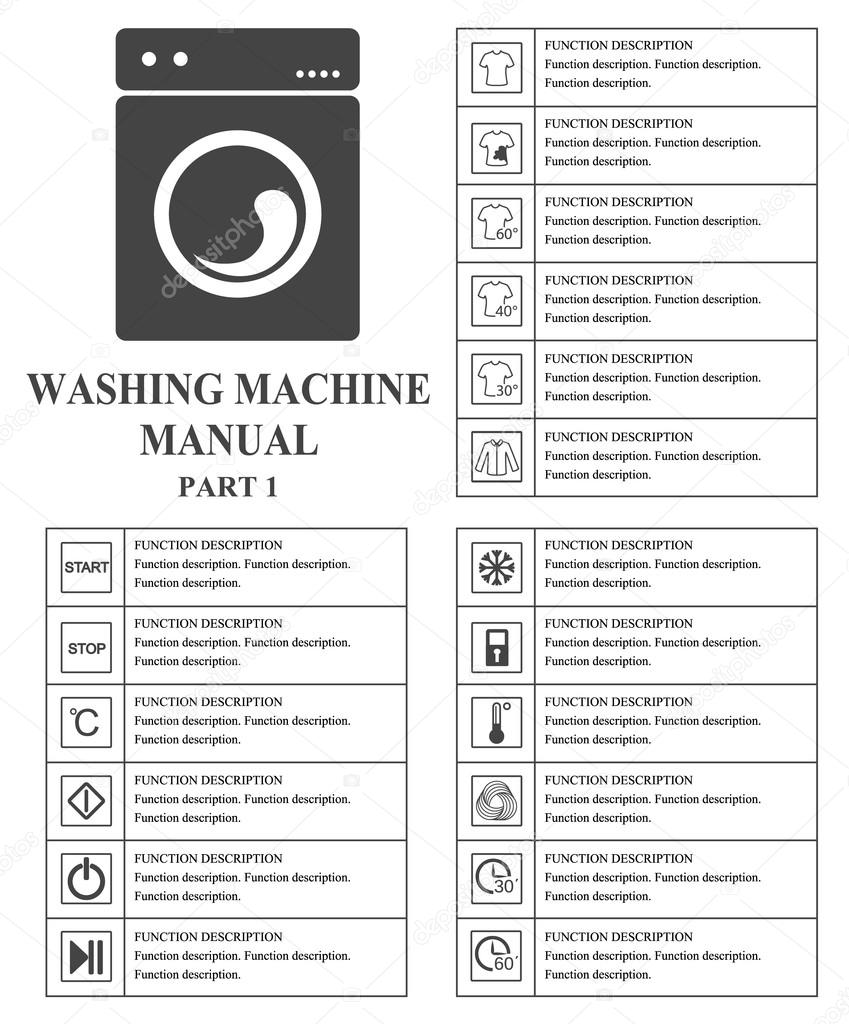 Oven Manual Symbols Part 1 Instructions Signs And