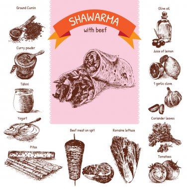Vector illustration of shawarma ingredients with beef