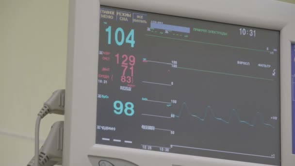 Display of medical monitor show The waves of blood pressure, blood oxygen saturation, ECG, heart rate