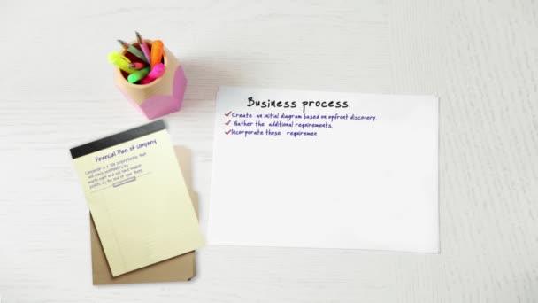Papírový Poznámkový blok a obchodní proces
