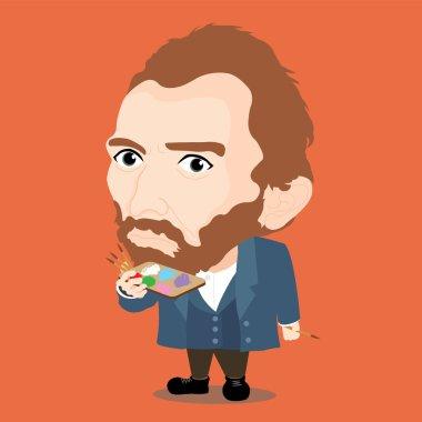 Character of Vincent Willem van Gogh