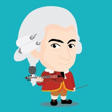 Character of Wolfgang Amadeus Mozart
