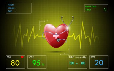 Medical ecg cardiogram screen
