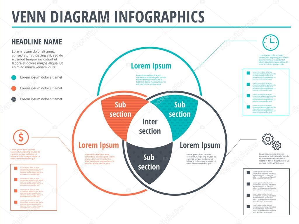 Diagrama de venn crculos infogrficos modelo de design diagrama de venn crculos infogrficos modelo de design sobreposio de vetor vetor de stock ccuart Gallery