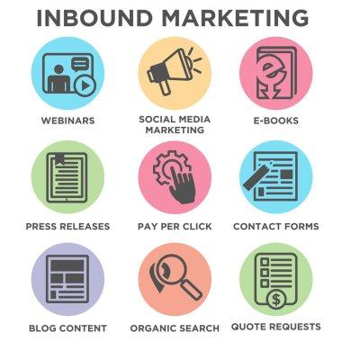 Circular Outline Inbound Marketing Vector Icons