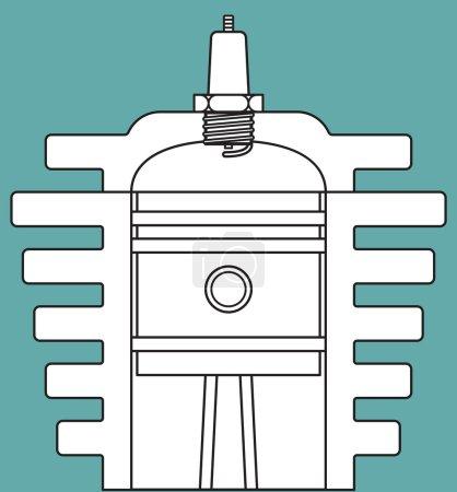 Motorenikone